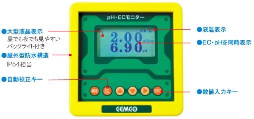 pHECmonitor